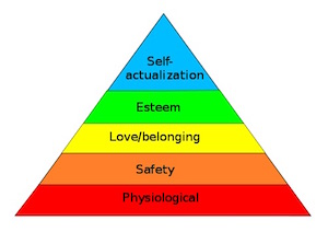 image of Maslow's Hierarchy of Needs triangle